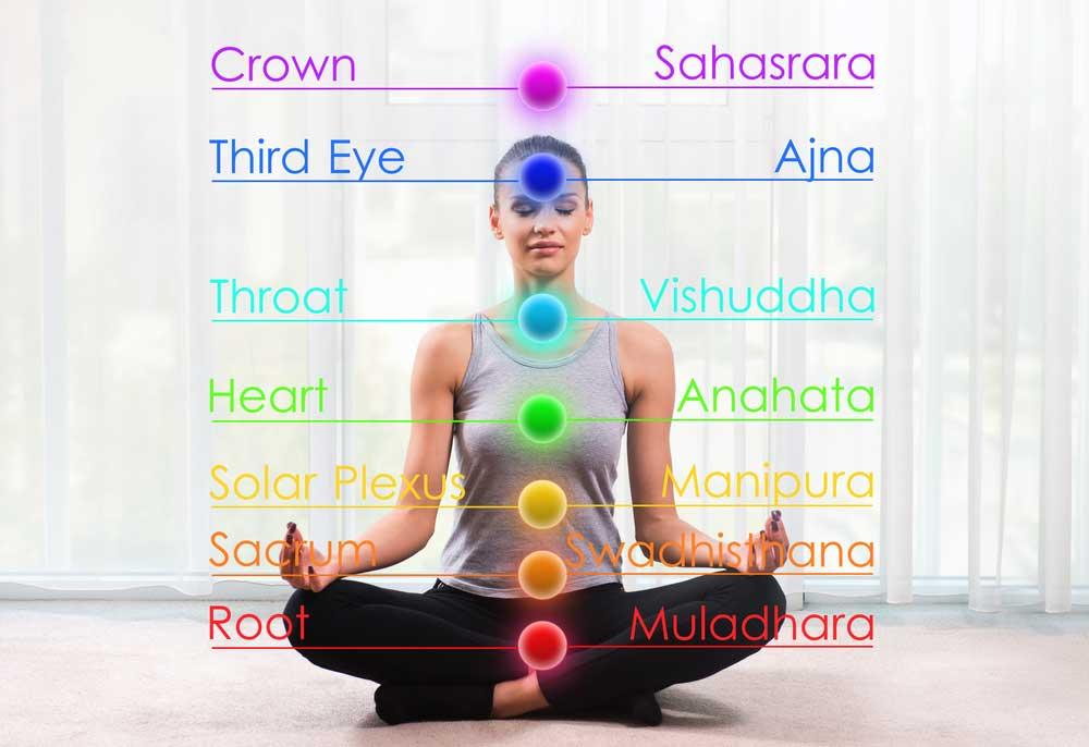 meditation-chakras2