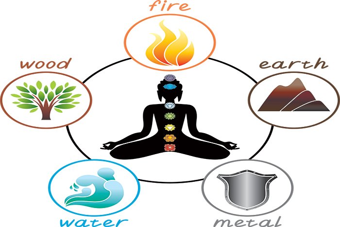 5-elements-meditation3.2